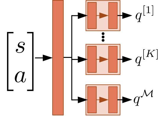 Q-value function diagram